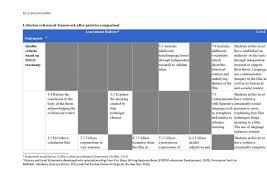 aa th step topics for essays dissertation methodology custom  english level 10 persuasive essay reliable rubrics conclusion persuasiveessayrubric p pesuasive essay essay medium