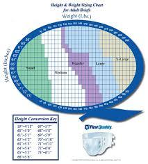 Tena Brief Sizing Chart Briefs Sizing Chart