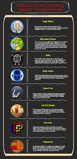 best Critical Thinking images on Pinterest   Educational     SP ZOZ   ukowo