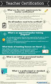 teacher certification faq all about teacher certification what are the main requirements for teacher certification