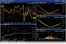 Interactive Brokers Implied Volatility Chart Volatility Lab Interactive Brokers