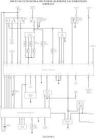 volvo engine diagram volvo wiring diagrams