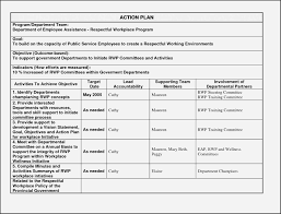 Best Of Employee Corrective Action Plan Template Template Vectors