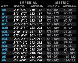 Venum Women S Gi Size Chart Tatami Estilo Leve Jiu Jitsu Gi