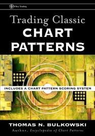 Which Technical Analysis Book Is The Best Unfolded Chart