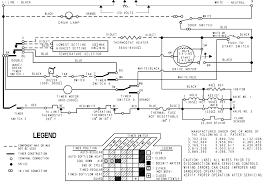 wiring diagram free whirlpool dryer in schematic wiring diagram Whirlpool Washer Parts Diagram wiring diagram free whirlpool dryer in schematic wiring diagram whirlpool dryer
