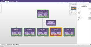 Budget Org Chart Navigo Org Charting Software Hris