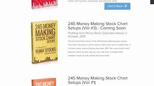 Ep 55 Watching The Intraday Action In The Stock Market To