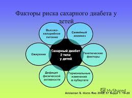 Презентация на тему ЗДОРОВЫЙ ОБРАЗ ЖИЗНИ ПРОФИЛАКТИКА ОЖИРЕНИЯ  3 Факторы