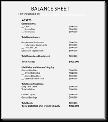 balance sheet template example of balance sheet happycart co