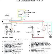 cub cadet model 70 wiring diagram wiring diagram libraries cub cadet model 70 wiring diagram wiring diagramscub cadet starter generator wiring wiring diagrams cub cadet