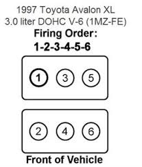 solved fuse box diagram for a 1997 toyota avalon fixya here s the diagram you asked for
