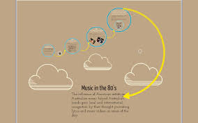 History On Music In The 80s By Charlie Fox On Prezi