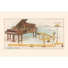 grand piano graphic art on grand piano wall art with grand piano wall art wayfair