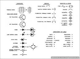 electrical diagrams and schematics   wiki   odesie by tech transferfigure  electronic symbols  continued