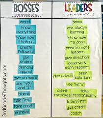 best leadership activities ideas fun icebreaker  it was so powerful to see how often kids think they are helping but