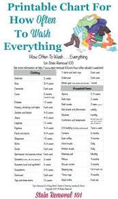 how often should i wash everything printable chart for both clothes household items laundry
