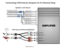 how to hook up a 4 channel amp to front and rear speakers diagram showing a 2 channel car stereo connected to a 4 channel amp