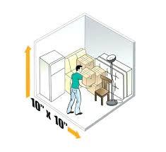 Average Bedroom Size Average Bedroom Size Average Walk In Closet Size Average Master