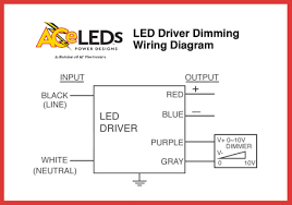 led ballast wiring diagram wiring diagram led driver wiring image wiring diagram dimmable led driver circuit diagram images arduino led