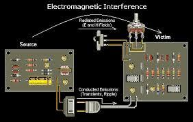 eengineer introduction emi mini split wiring diagram at Emi Wiring Diagram