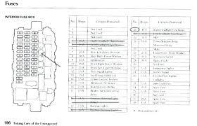 1995 infiniti g20 wiring diagram wiring diagram user 1995 infiniti alternator wiring diagram wiring diagram fascinating 1995 infiniti g20 wiring diagram