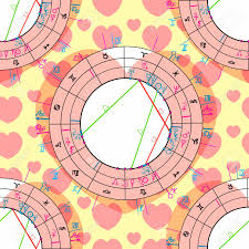 Seamless Pattern Love Synastry Natal Astrological Chart Zodiac