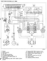 alfa wiring diagram alfa image wiring diagram alfa romeo 156 wiring diagram alfa auto wiring diagram schematic on alfa 156 wiring diagram