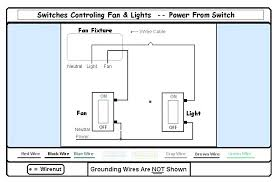 full size of lutron fan light switch wiring ceiling home depot bathroom switches heater work split