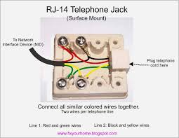 reverse network wall jack wiring wiring diagram datasource dsl wall jack wiring schema wiring diagram jack to dsl phone line wiring wiring diagram for