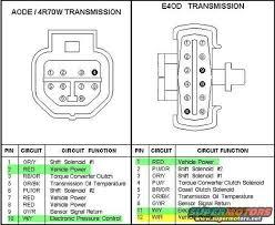 wiring diagram for allison transmission the wiring diagram transmission wiring diagram nilza wiring diagram