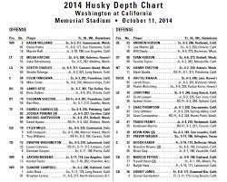 Huskies Release Depth Chart For Cal Game Husky Football