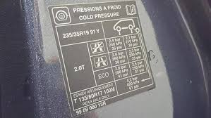 Renault Megane Tyre Pressure Carsguide
