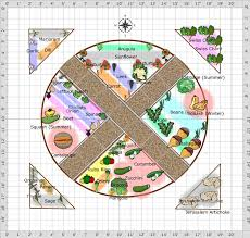 Small Picture Garden Plans Kitchen Garden Potager The Old Farmers Almanac