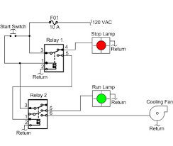 Generator Usage Chart Generator Relays Function Of Digitally Controlled