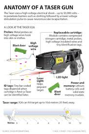 Taser Voltage Chart Front Line Police Officers In Ontario Allowed To Carry