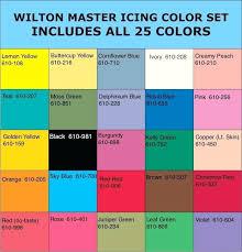 Fondant Colors Chart Wilton Gel Food Coloring Gluten Free Ofgodanddice Com