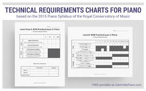 Free Printable Music Practice Charts Freebie Technical Requirements Charts For Rcms 2015 Piano