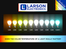 Light Spectrum Kelvin Chart Lighting 101 Color Temperature What Is The Kelvin Scale