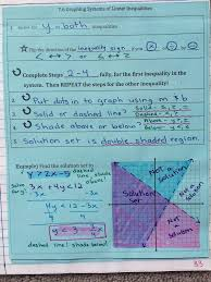 teaching ideas algebra 1 notes solving systems of linear inequalities by graphing