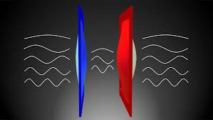 A <b>new</b> experiment shows quantum jitter <b>lets</b> heat <b>travel</b> across ...
