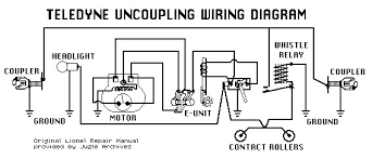 lionel uncoupler wiring diagrams online schematic diagram \u2022 Wiring Lionel Block Sections at Lionel Uncoupler Wiring Diagram
