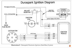 duraspark ignition and painless wiring harness help! [archive Duraspark 2 Wiring Diagram duraspark ignition and painless wiring harness help! [archive] jeep cj 8 scrambler forums ford duraspark 2 wiring diagram