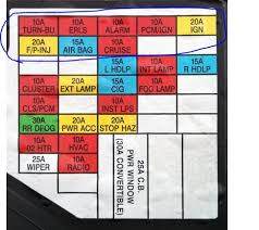 chevy cobalt fuse box location wiring diagram for car engine chevrolet hhr fuse box location in addition small block chevy engine parts in addition s10 windshield