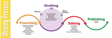 expository essays steam english writing process