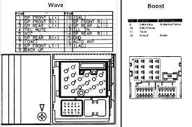 radio cd boost disabled mini cooper forum 2003 Mini Cooper Wiring Diagram click image for larger version name pinoutminiwaveboost jpg views 4728 size 81 1 2004 mini cooper wiring diagram