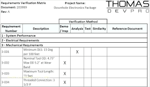 Project Management Spreadsheet Tracking Sheet Excel E Task Issue