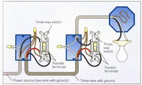 wiring a 3 way switch how to wire a 2 way switch at 3 Way Switch Wiring Diagram