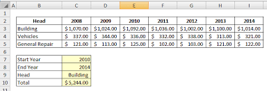 The Most Useful Ms Excel Formulas For Accountants Excel Zoom