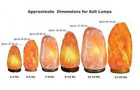 Salt Lamp Hoax